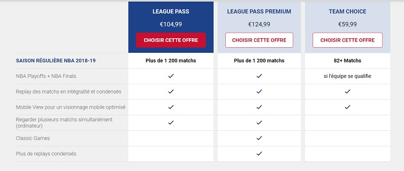 prix nba league pass